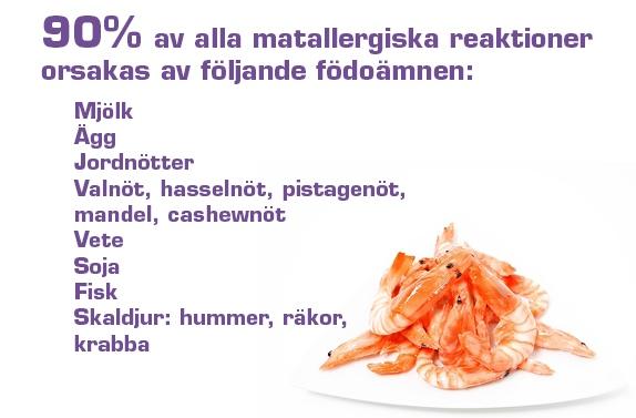 allergi apelsin symptom